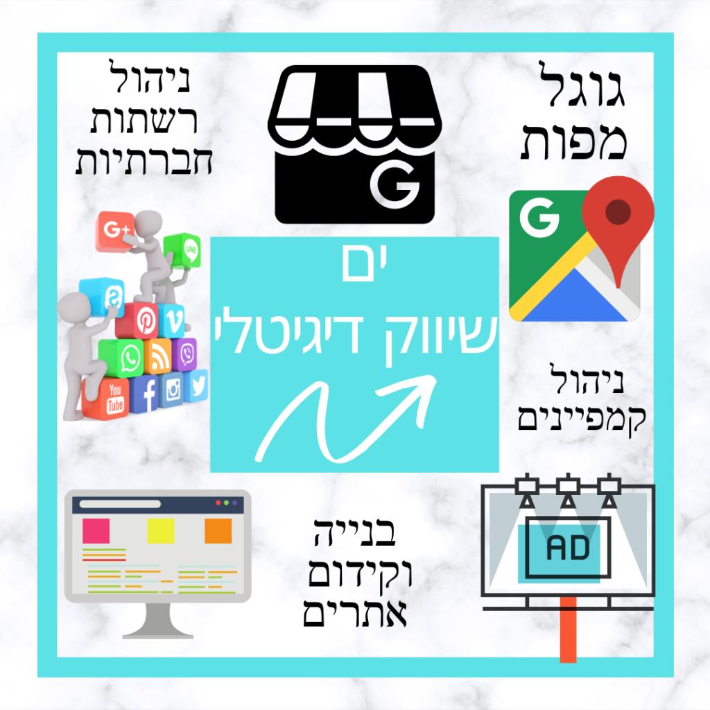 ניהול שיווק דיגיטלי קידום אתרים אורגני - מבצע פרסום באינטרנט